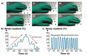 Better Biosensor based on Elastic PDMS Fiber